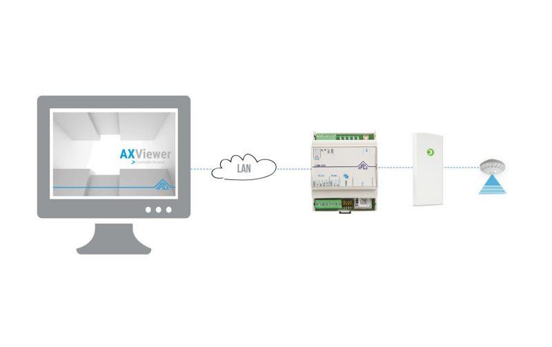 AxViewer System, il sistema Apice per gestione e controllo varchi