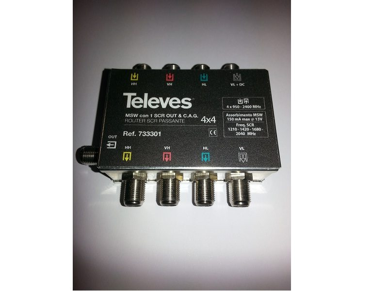 Multiswitch. Televes propone multiswitch con tecnologia Unicable/SCR