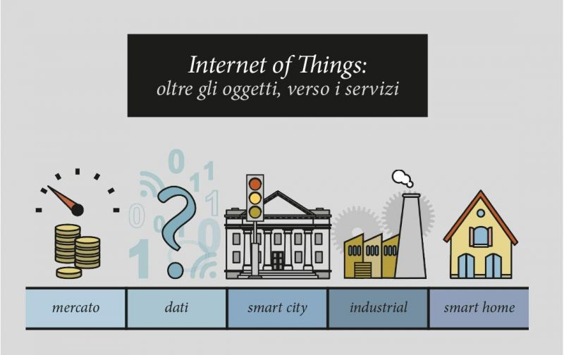 IoT: Smart Metering e Smart Car guidano il mercato italiano