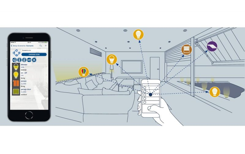 t mate l app di teleco automation per la smart home. Black Bedroom Furniture Sets. Home Design Ideas