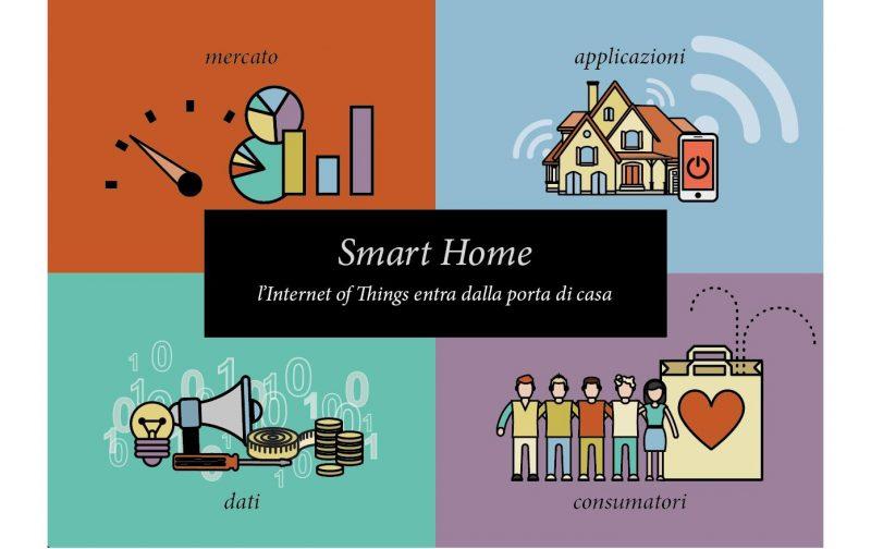 Smart Home: l'Internet of Things entra nelle case degli italiani