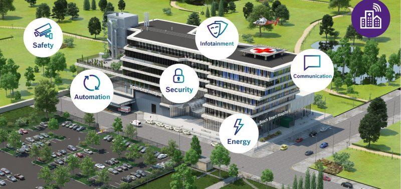 La tecnologia IoT Bosch per gli Smart Hospital