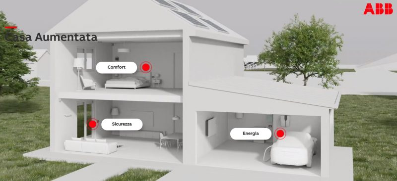 Le soluzioni integrabili di ABB rendono gli edifici più intelligenti