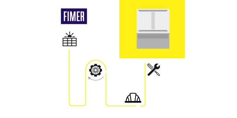 Revamping: la campagna Fimer che dà nuova vita agli impianti fotovoltaici