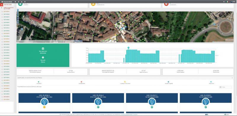 Telegestione a portata di smartphone con MaestroWEB 2.0 di Reverberi