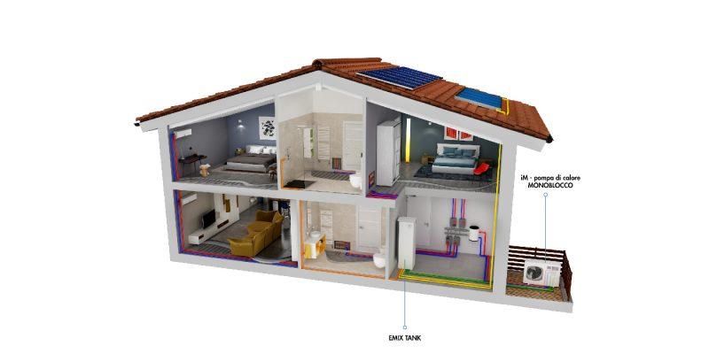 Argo e Vimar insieme per il comfort di un'installazione residenziale