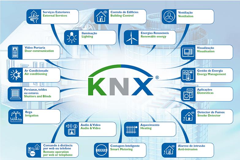 Home&Building Automation: i vantaggi del KNX