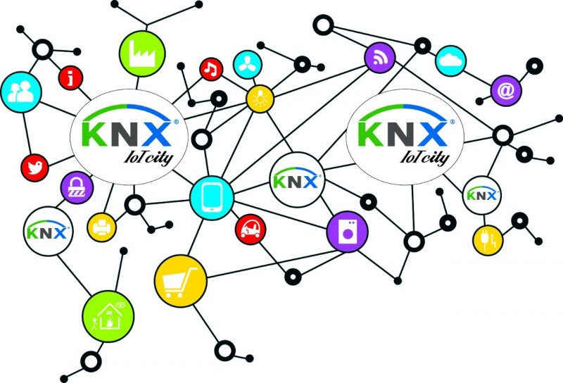 Home&Building Automation: come funziona lo Standard KNX?