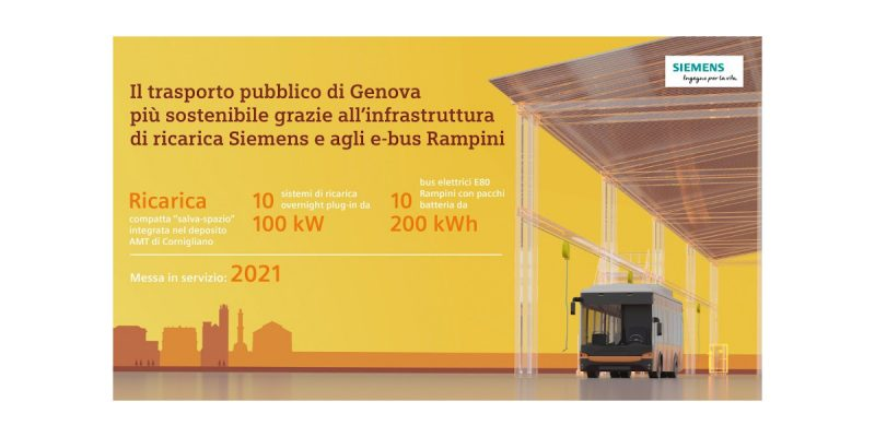 L'infrastruttura di ricarica Siemens per gli autobus elettrici di Genova